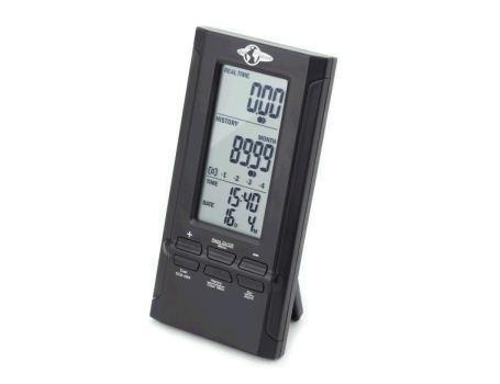 Energiemeter - totaal verbruik