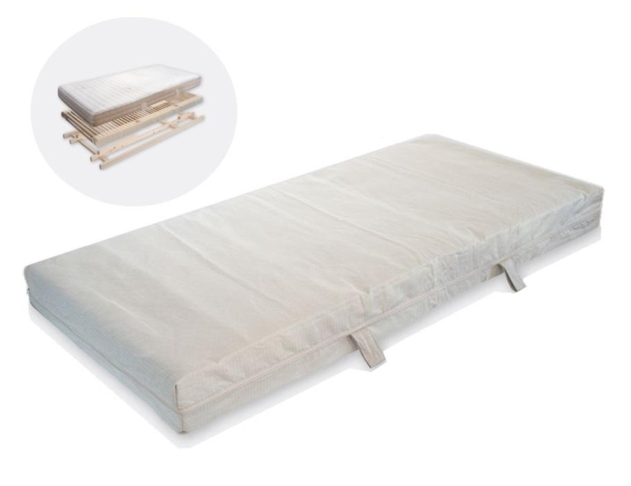 villgrater natur schafwolle matratzen mit naturlatex eco logisch webshop. Black Bedroom Furniture Sets. Home Design Ideas