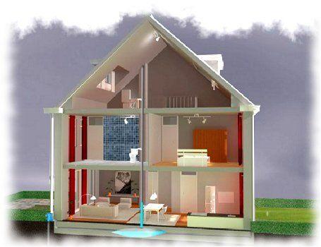 Regenwaterinstallatie