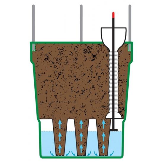 Plantenbak Met Waterreservoir.Zelf Watergevende Platenbak