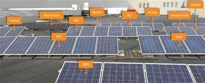 Vergelijking zonne panelen laat 12% verschil zien